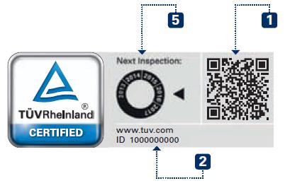 TUV Rheinland keurmerk keywords trefwoorden en ID QR en herkeuring