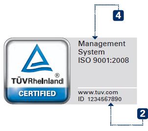 TUV Rheinland keurmerk keywords trefwoorden en ID